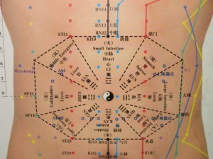 acupuntuur